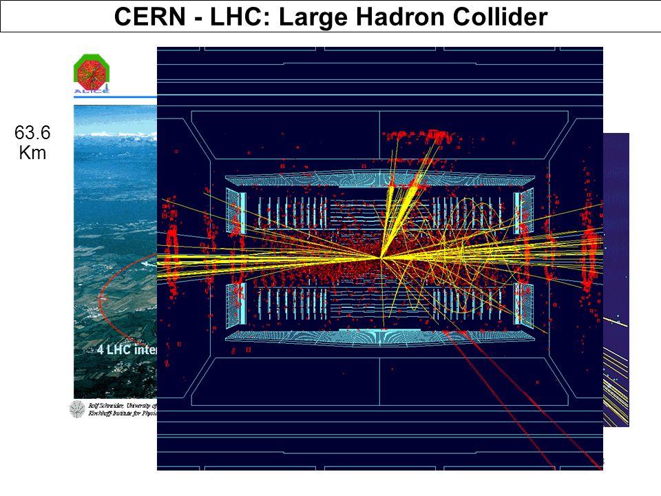 Herbert Hoeger - San José - Costa Rica - 27 de mayo de 200928 CERN - LHC: Large Hadron Collider 63.6 Km