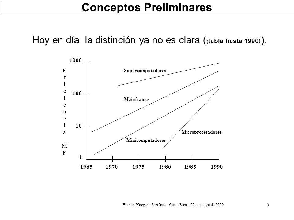 3 Conceptos Preliminares Hoy en día la distinción ya no es clara ( ¡tabla hasta 1990! ). 10 1 100 1000 196519701975198019851990 Supercomputadores Main