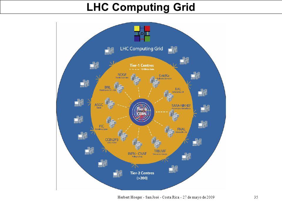 Herbert Hoeger - San José - Costa Rica - 27 de mayo de 200935 LHC Computing Grid
