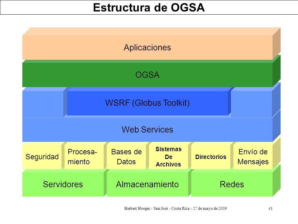 Herbert Hoeger - San José - Costa Rica - 27 de mayo de 200941 Estructura de OGSA Servidores Seguridad AlmacenamientoRedes Procesa- miento Bases de Dat