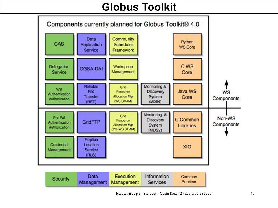 Herbert Hoeger - San José - Costa Rica - 27 de mayo de 200945 Globus Toolkit