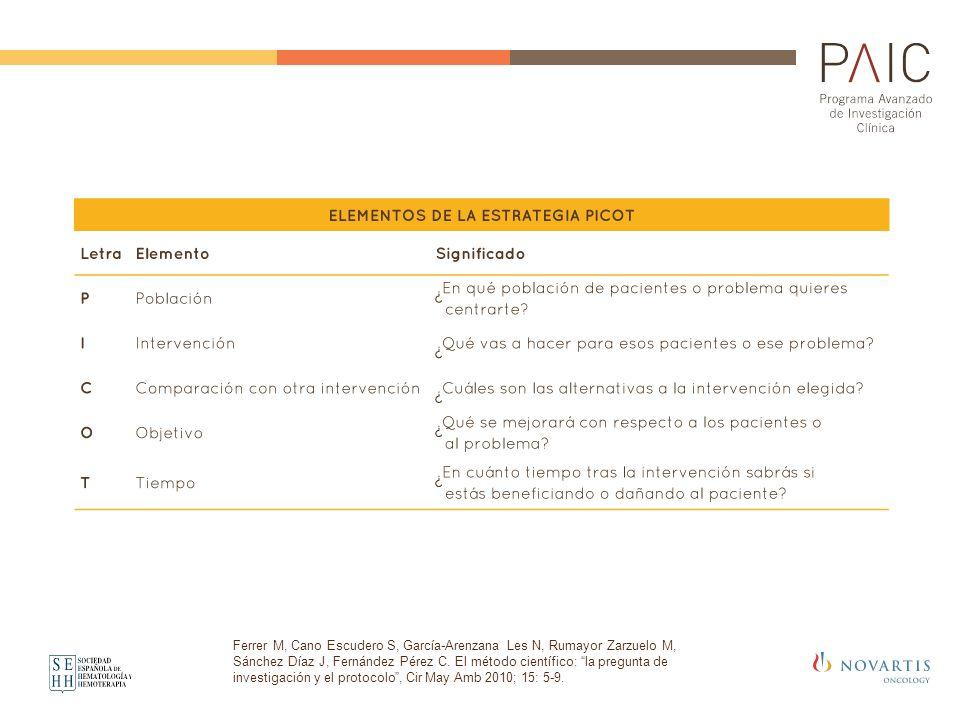 Ferrer M, Cano Escudero S, García-Arenzana Les N, Rumayor Zarzuelo M, Sánchez Díaz J, Fernández Pérez C. El método científico: la pregunta de investig