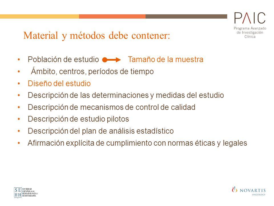 Población de estudio Tamaño de la muestra Ámbito, centros, períodos de tiempo Diseño del estudio Descripción de las determinaciones y medidas del estu