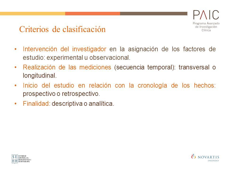 Criterios de clasificación Intervención del investigador en la asignación de los factores de estudio: experimental u observacional. Realización de las