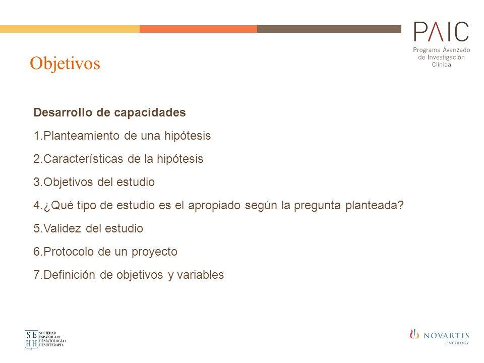 Desarrollo de capacidades 1.Planteamiento de una hipótesis 2.Características de la hipótesis 3.Objetivos del estudio 4.¿Qué tipo de estudio es el apro