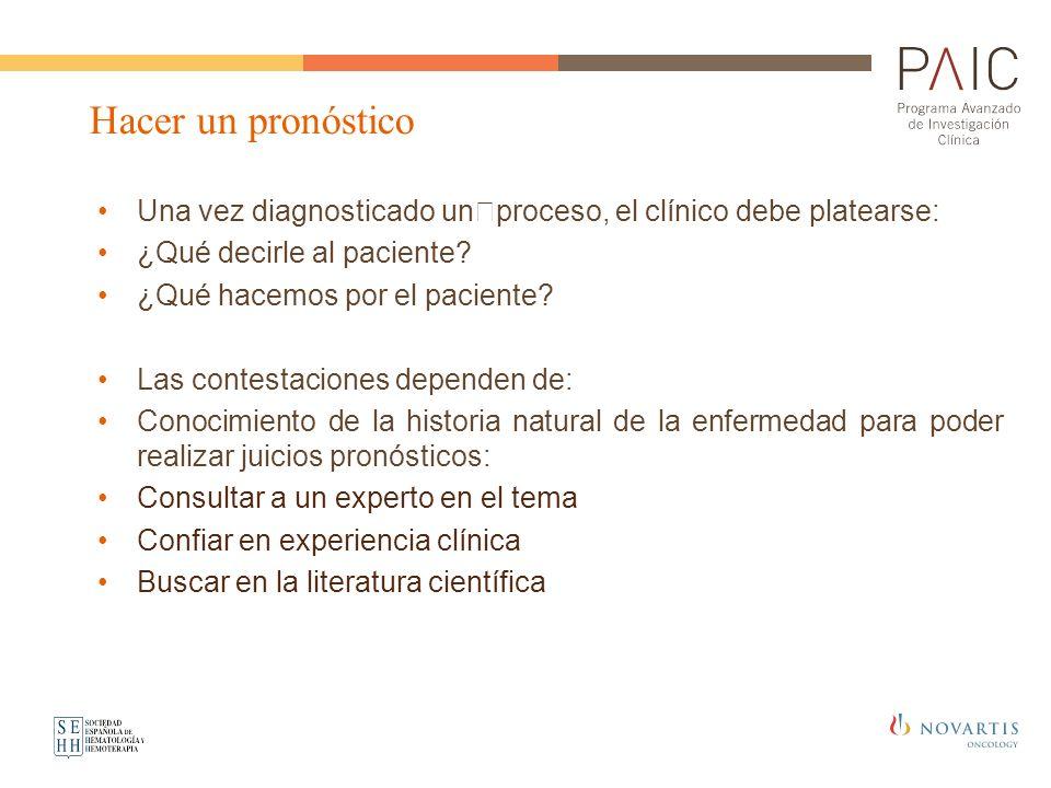 Una vez diagnosticado unproceso, el clínico debe platearse: ¿Qué decirle al paciente? ¿Qué hacemos por el paciente? Las contestaciones dependen de: Co
