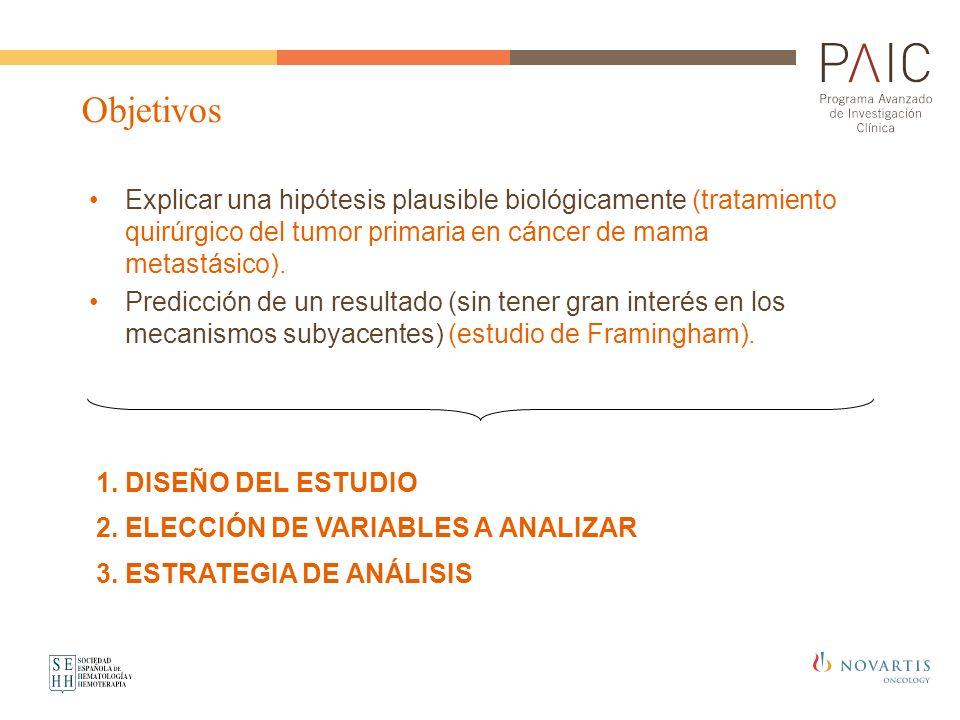 2. ELECCIÓN DE VARIABLES A ANALIZAR 1. DISEÑO DEL ESTUDIO 3. ESTRATEGIA DE ANÁLISIS Explicar una hipótesis plausible biológicamente (tratamiento quirú