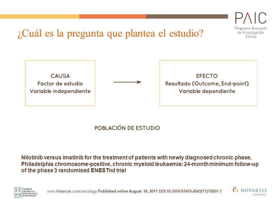 Relationship of gynaecologic cancer stage and poverty Nivel de pobreza asociado al estadio de gravedad del cáncer ginecológico An Fac med.