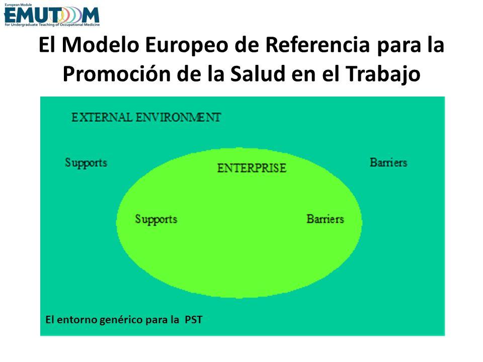 El Modelo Europeo de Referencia para la Promoción de la Salud en el Trabajo El entorno genérico para la PST