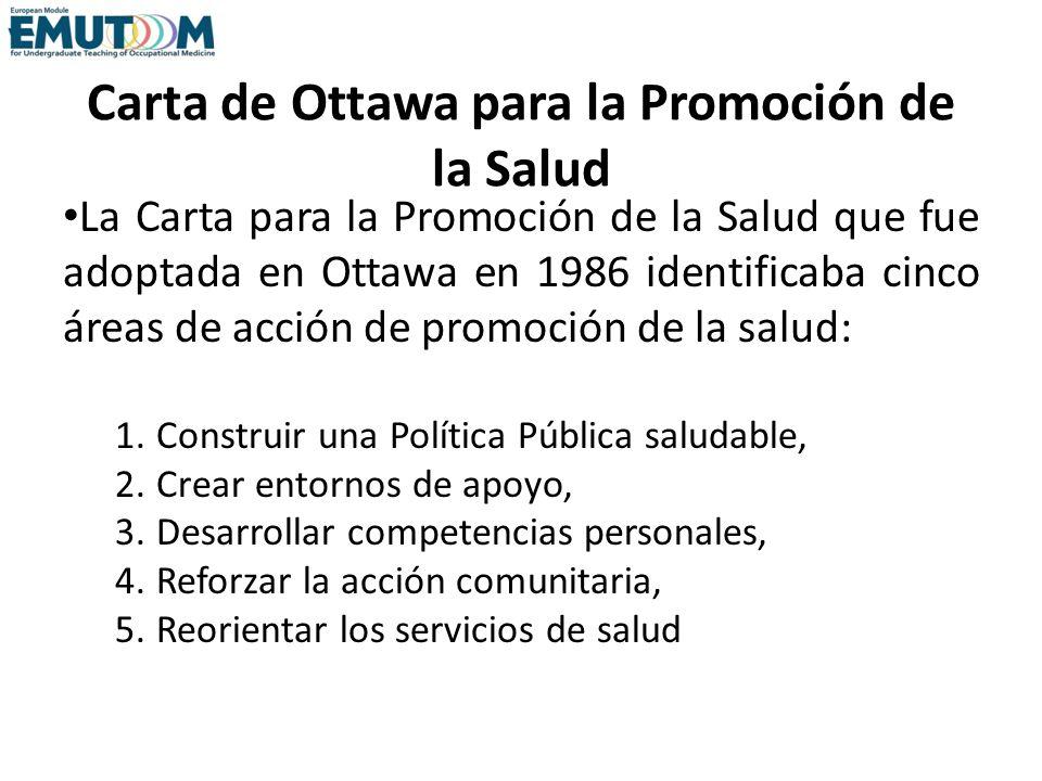 Carta de Ottawa para la Promoción de la Salud La Carta para la Promoción de la Salud que fue adoptada en Ottawa en 1986 identificaba cinco áreas de ac