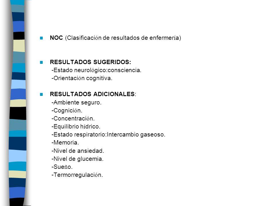 NOC (Clasificaci ó n de resultados de enfermer í a) RESULTADOS SUGERIDOS: -Estado neurol ó gico:consciencia. -Orientaci ó n cognitiva. RESULTADOS ADIC
