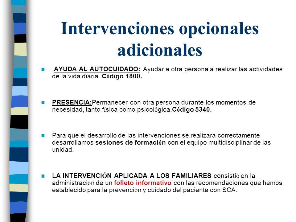 Intervenciones opcionales adicionales AYUDA AL AUTOCUIDADO: Ayudar a otra persona a realizar las actividades de la vida diaria. C ó digo 1800. PRESENC