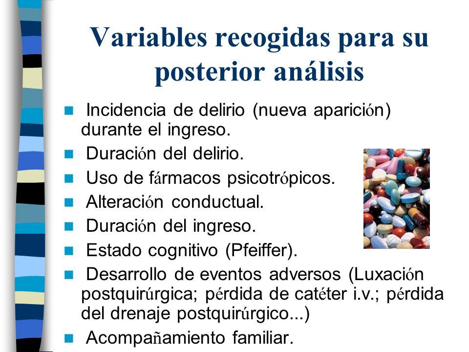 Variables recogidas para su posterior análisis Incidencia de delirio (nueva aparici ó n) durante el ingreso. Duraci ó n del delirio. Uso de f á rmacos