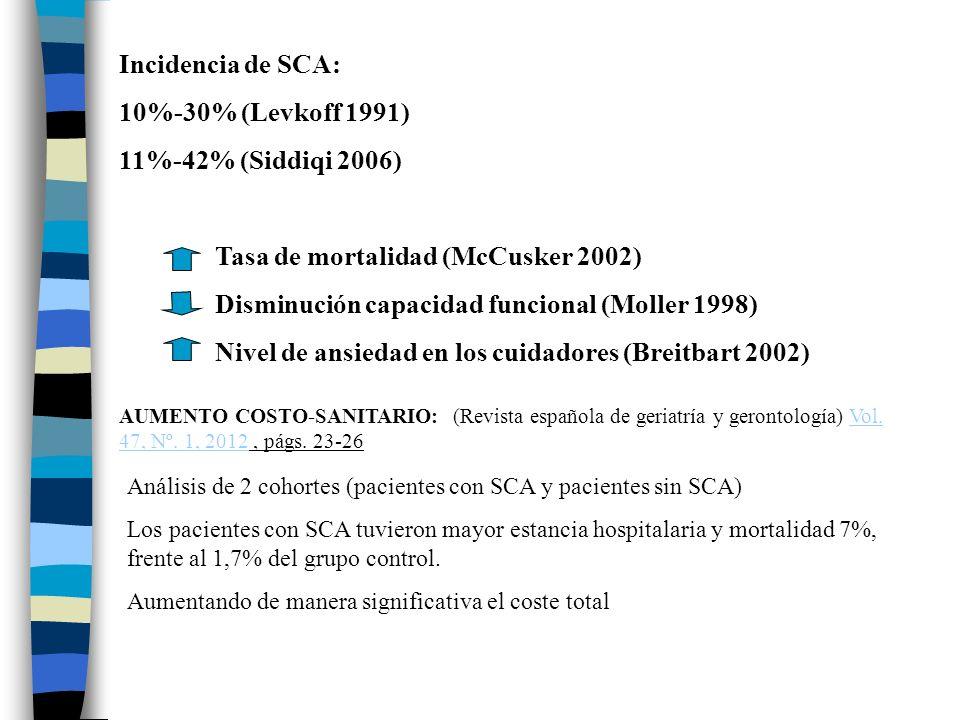 Incidencia de SCA: 10%-30% (Levkoff 1991) 11%-42% (Siddiqi 2006) Tasa de mortalidad (McCusker 2002) Disminución capacidad funcional (Moller 1998) Nive