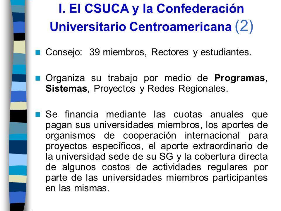 I. El CSUCA y la Confederación Universitario Centroamericana (2) Consejo: 39 miembros, Rectores y estudiantes. Organiza su trabajo por medio de Progra