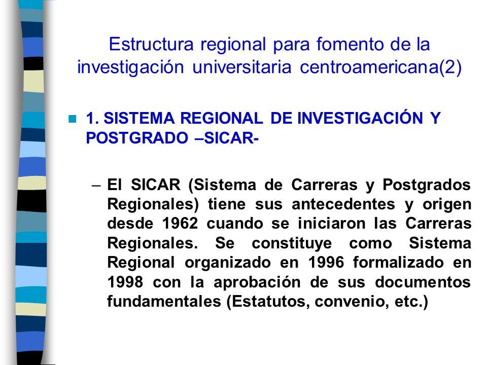 Estructura regional para fomento de la investigación universitaria centroamericana(2) 1. SISTEMA REGIONAL DE INVESTIGACIÓN Y POSTGRADO –SICAR- –El SIC