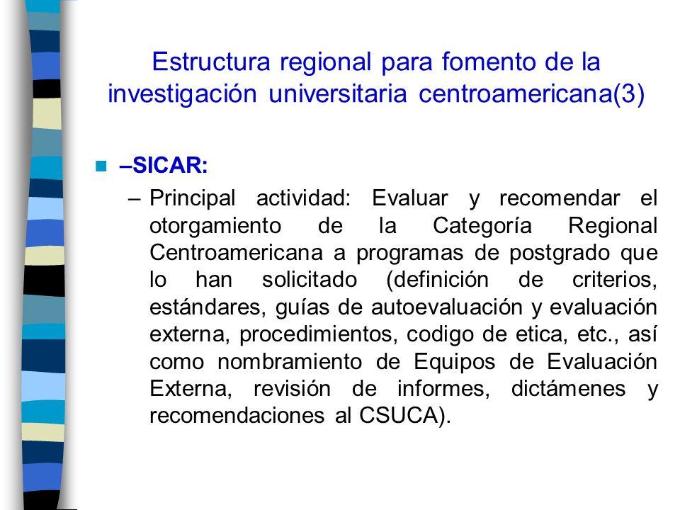 Estructura regional para fomento de la investigación universitaria centroamericana(3) –SICAR: –Principal actividad: Evaluar y recomendar el otorgamien