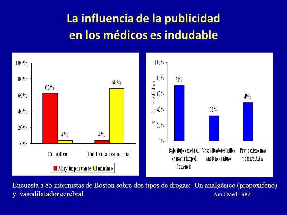 La influencia de la publicidad en los médicos es indudable. Pero los médicos creían lo que decía la promociónInfluencia / prescripción: De 68% versus