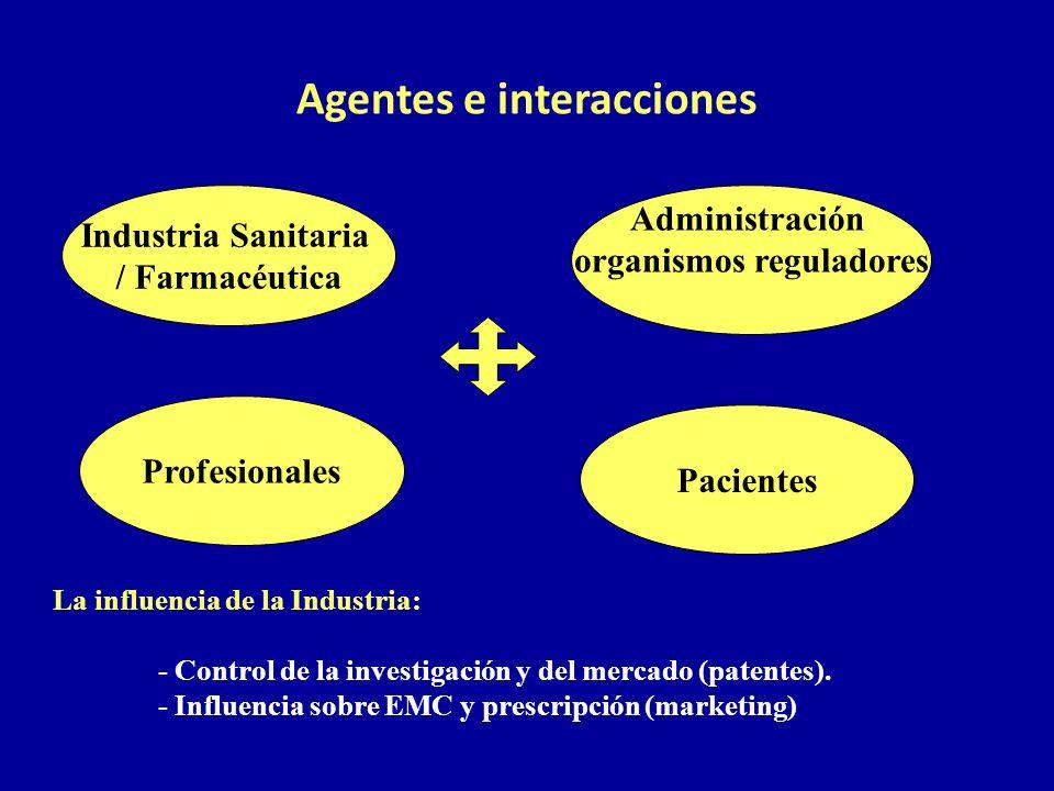 Agentes e interacciones La influencia de la Industria: - Control de la investigación y del mercado (patentes). - Influencia sobre EMC y prescripción (