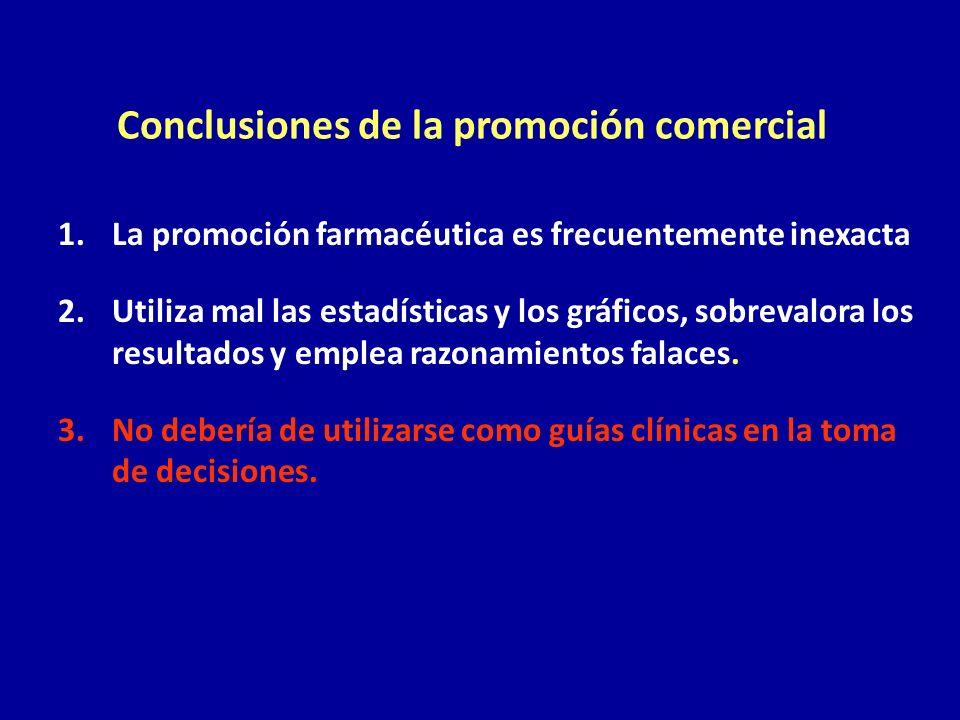 Conclusiones de la promoción comercial 1.La promoción farmacéutica es frecuentemente inexacta 2.Utiliza mal las estadísticas y los gráficos, sobrevalo