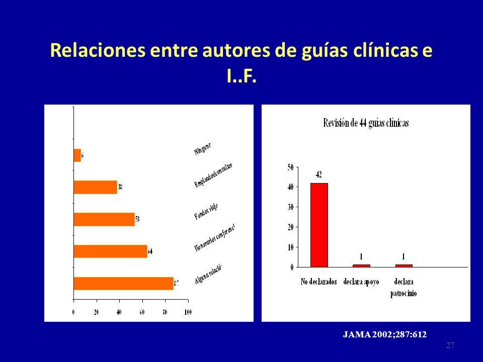 Relaciones entre autores de guías clínicas e I..F. 27 JAMA 2002;287:612