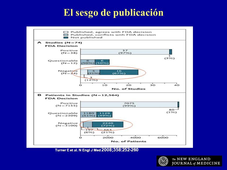 Turner E et al. N Engl J Med 2008;358:252-260 El sesgo de publicación