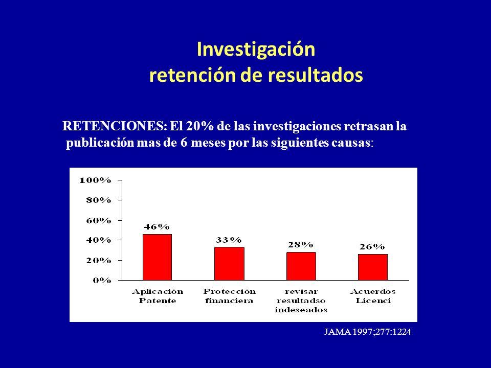 Investigación retención de resultados RETENCIONES: El 20% de las investigaciones retrasan la publicación mas de 6 meses por las siguientes causas: JAM