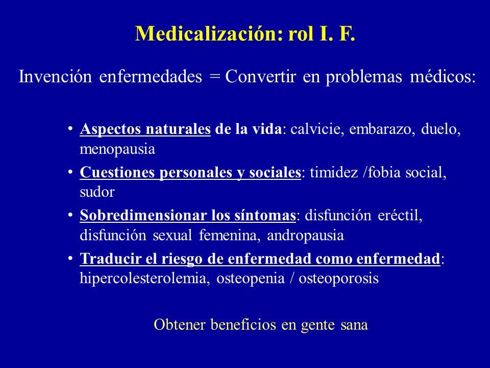 Medicalización: rol I. F. Invención enfermedades = Convertir en problemas médicos: Aspectos naturales de la vida: calvicie, embarazo, duelo, menopausi