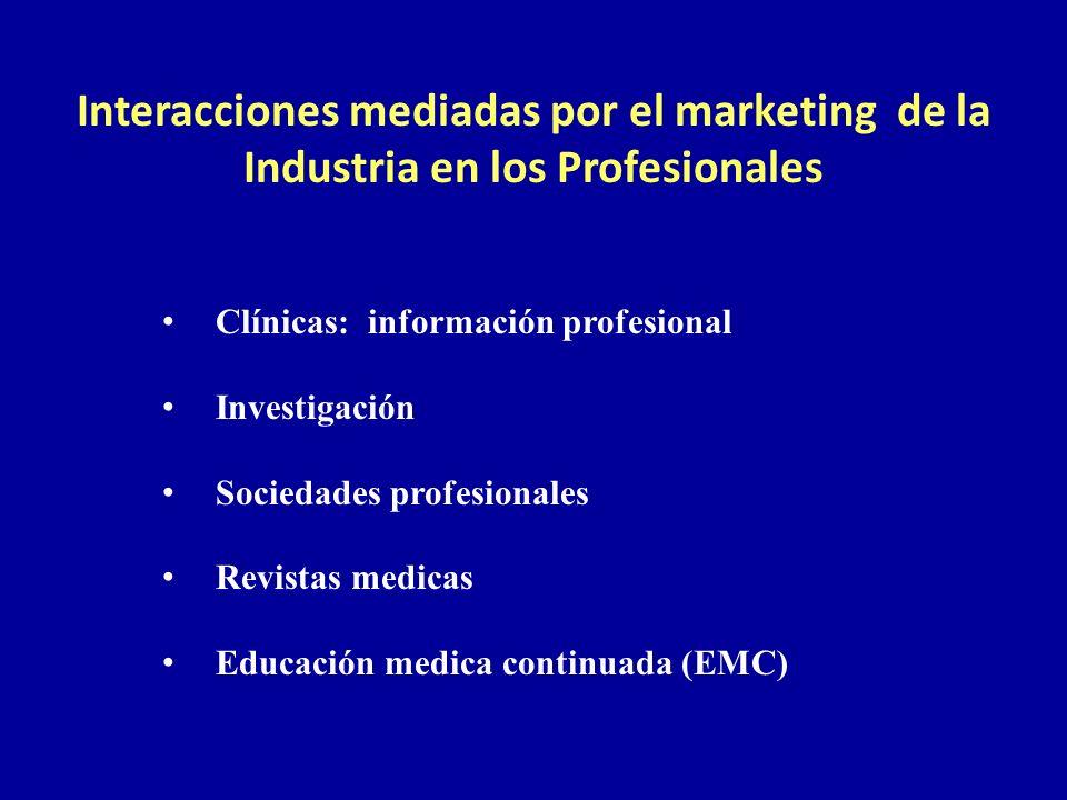 Interacciones mediadas por el marketing de la Industria en los Profesionales Clínicas: información profesional Investigación Sociedades profesionales