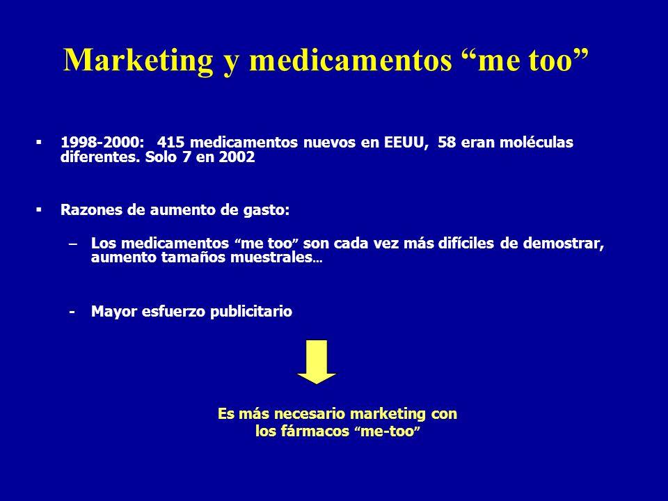 Marketing y medicamentos me too 1998-2000: 415 medicamentos nuevos en EEUU, 58 eran moléculas diferentes. Solo 7 en 2002 Razones de aumento de gasto: