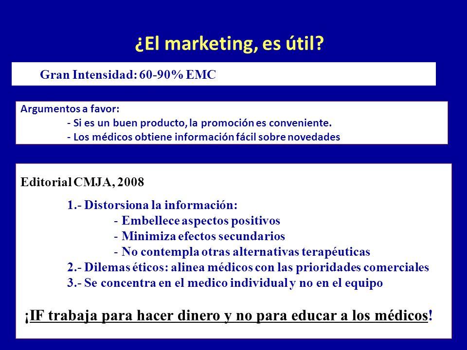 ¿El marketing, es útil? Gran Intensidad: 60-90% EMC Argumentos a favor: - Si es un buen producto, la promoción es conveniente. - Los médicos obtiene i