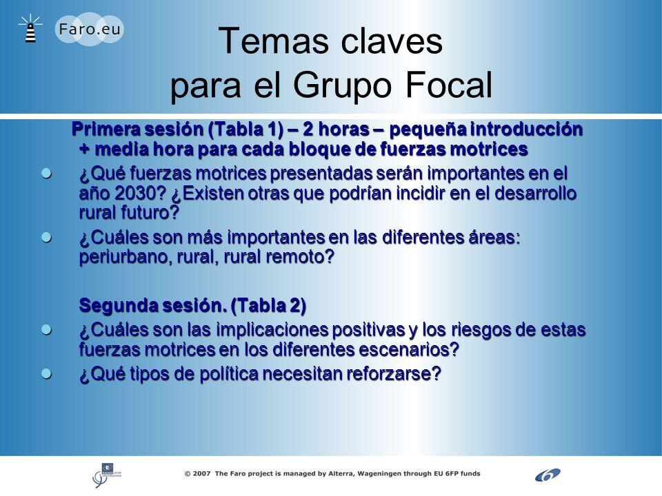Temas claves para el Grupo Focal Primera sesión (Tabla 1) – 2 horas – pequeña introducción + media hora para cada bloque de fuerzas motrices Primera s