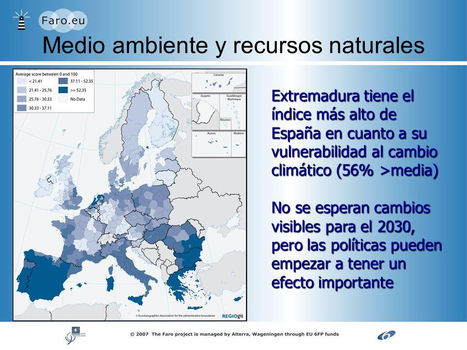 Medio ambiente y recursos naturales Extremadura tiene el índice más alto de España en cuanto a su vulnerabilidad al cambio climático (56% >media) No s