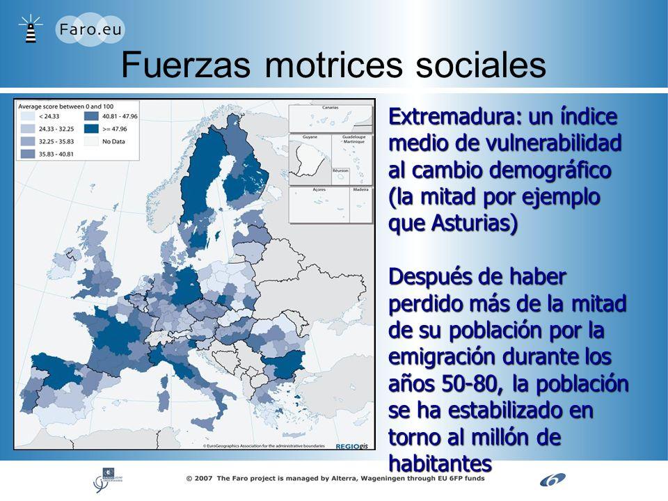 Fuerzas motrices sociales Extremadura: un índice medio de vulnerabilidad al cambio demográfico (la mitad por ejemplo que Asturias) Después de haber pe