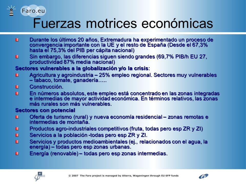 Fuerzas motrices económicas Durante los últimos 20 años, Extremadura ha experimentado un proceso de convergencia importante con la UE y el resto de Es