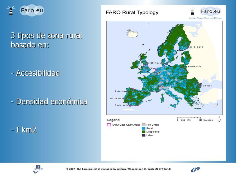 3 tipos de zona rural basado en: - Accesibilidad - Densidad económica - I km2