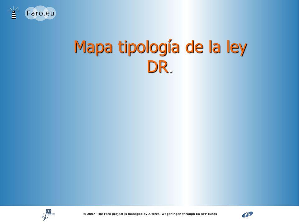 Mapa tipología de la ley DR.