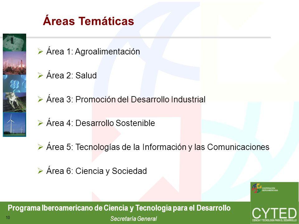 Programa Iberoamericano de Ciencia y Tecnología para el Desarrollo Secretaría General 10 Áreas Temáticas Área 1: Agroalimentación Área 2: Salud Área 3