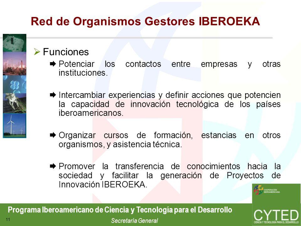 Programa Iberoamericano de Ciencia y Tecnología para el Desarrollo Secretaría General 11 Red de Organismos Gestores IBEROEKA Funciones Potenciar los c