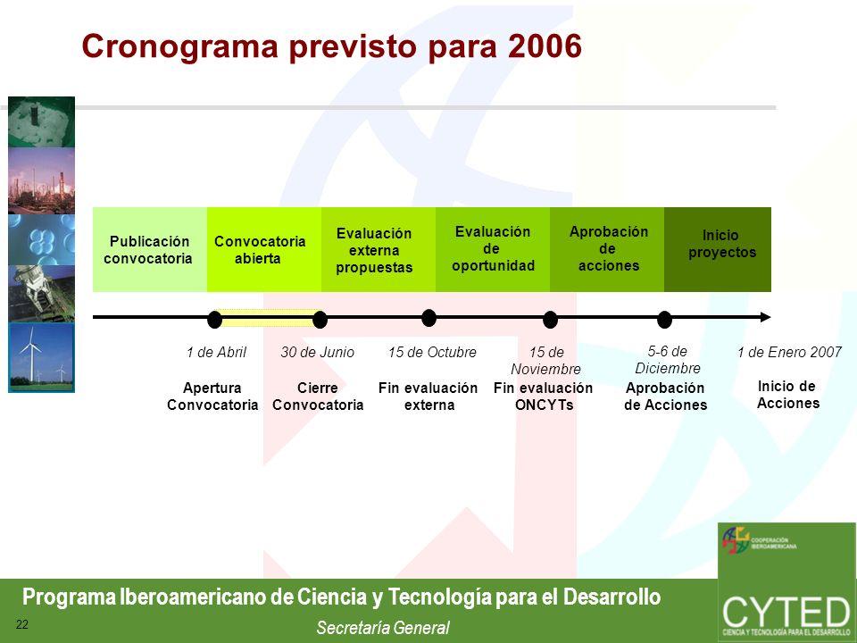 Programa Iberoamericano de Ciencia y Tecnología para el Desarrollo Secretaría General 22 Cronograma previsto para 2006 Publicación convocatoria Convoc