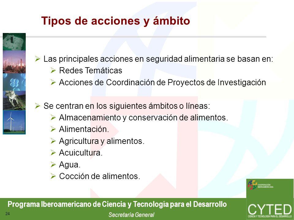 Programa Iberoamericano de Ciencia y Tecnología para el Desarrollo Secretaría General 24 Las principales acciones en seguridad alimentaria se basan en