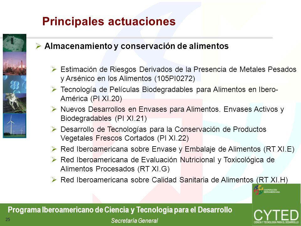 Programa Iberoamericano de Ciencia y Tecnología para el Desarrollo Secretaría General 25 Almacenamiento y conservación de alimentos Estimación de Ries