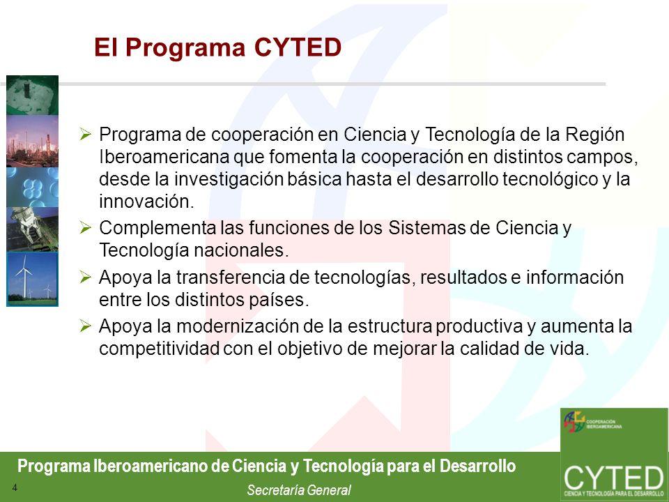 Programa Iberoamericano de Ciencia y Tecnología para el Desarrollo Secretaría General 5 Financiación del Programa Aportaciones realizadas por los 21 países miembros a través de sus respectivos Organismos Nacionales de Ciencia y Tecnología (ONCYT).