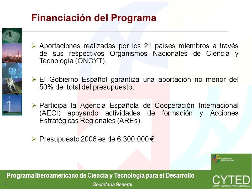 Programa Iberoamericano de Ciencia y Tecnología para el Desarrollo Secretaría General 5 Financiación del Programa Aportaciones realizadas por los 21 p