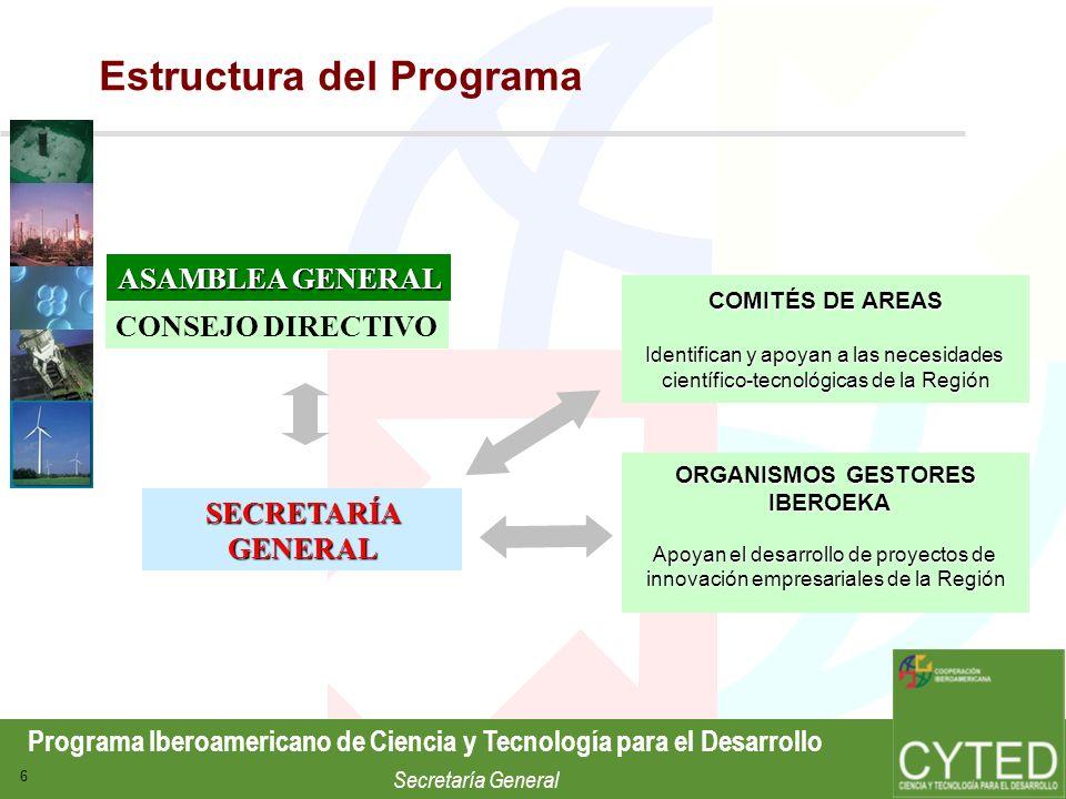 Programa Iberoamericano de Ciencia y Tecnología para el Desarrollo Secretaría General 6 Estructura del Programa SECRETARÍA GENERAL ORGANISMOS GESTORES