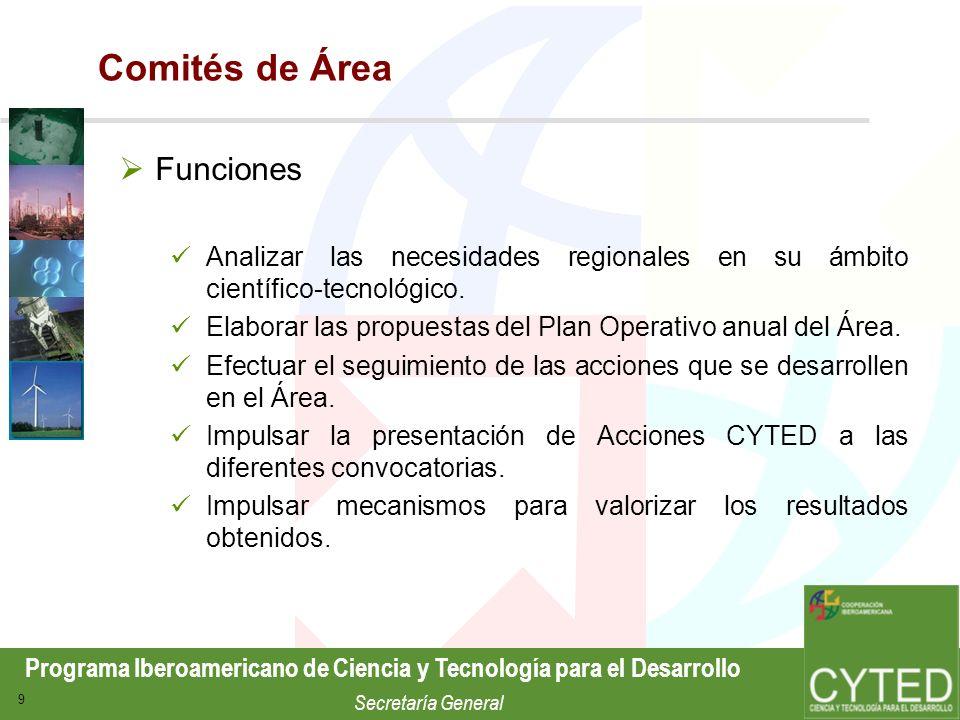 Programa Iberoamericano de Ciencia y Tecnología para el Desarrollo Secretaría General 10 Áreas Temáticas Área 1: Agroalimentación Área 2: Salud Área 3: Promoción del Desarrollo Industrial Área 4: Desarrollo Sostenible Área 5: Tecnologías de la Información y las Comunicaciones Área 6: Ciencia y Sociedad