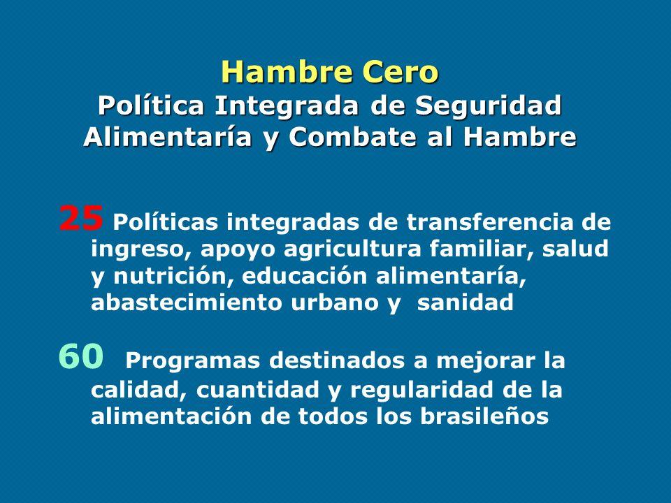 Hambre Cero Política Integrada de Seguridad Alimentaría y Combate al Hambre 25 Políticas integradas de transferencia de ingreso, apoyo agricultura fam