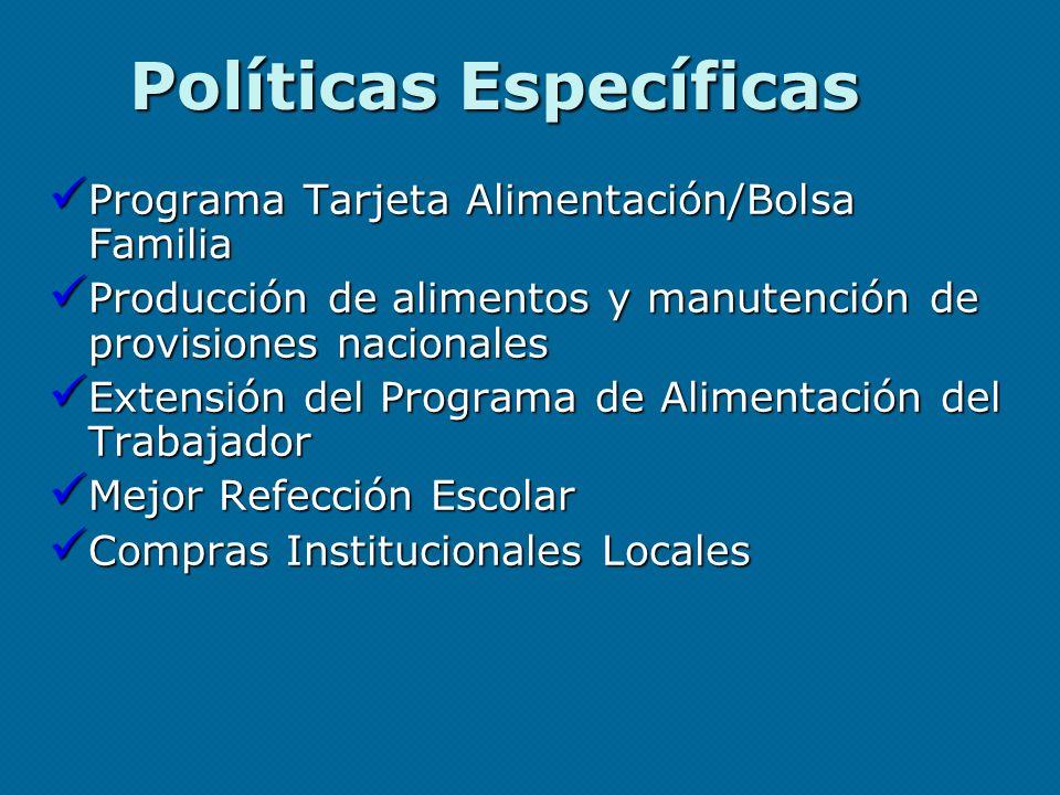 Políticas Específicas Programa Tarjeta Alimentación/Bolsa Familia Programa Tarjeta Alimentación/Bolsa Familia Producción de alimentos y manutención de