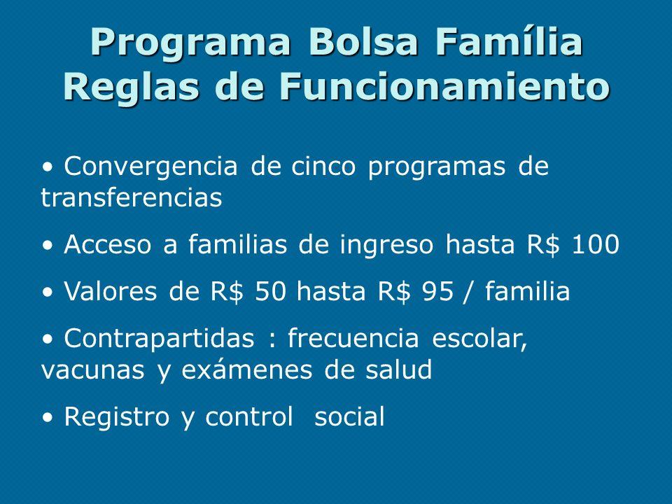 Programa Bolsa Família Reglas de Funcionamiento Convergencia de cinco programas de transferencias Acceso a familias de ingreso hasta R$ 100 Valores de