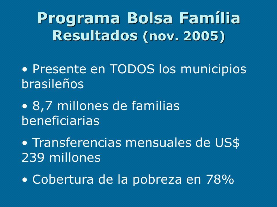 Programa Bolsa Família Resultados (nov. 2005) Presente en TODOS los municipios brasileños 8,7 millones de familias beneficiarias Transferencias mensua